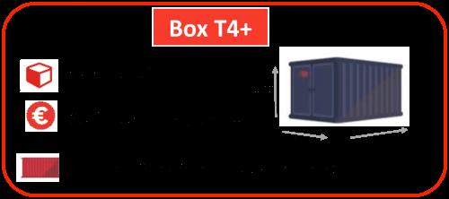box-t4